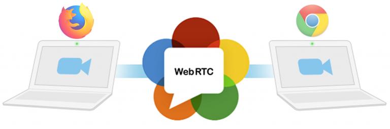 Icones WebRTC Firefox et Chrome